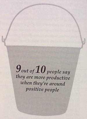How full is your bucket - a positive mindset increases productivity